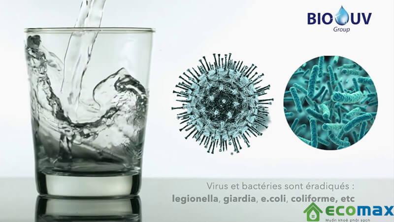 đèn uv diệt khuẩn nước