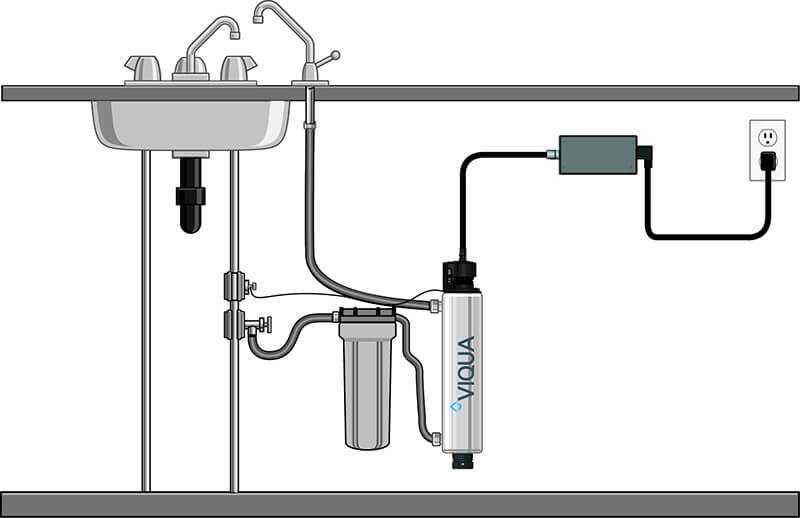 Sơ đồ lắp đặt đèn uv diệt khuẩn viqua